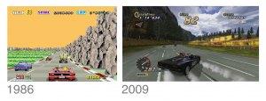 1986 und Heute